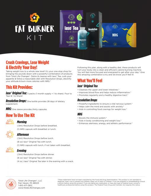 TLC Fat Burner Kit Information